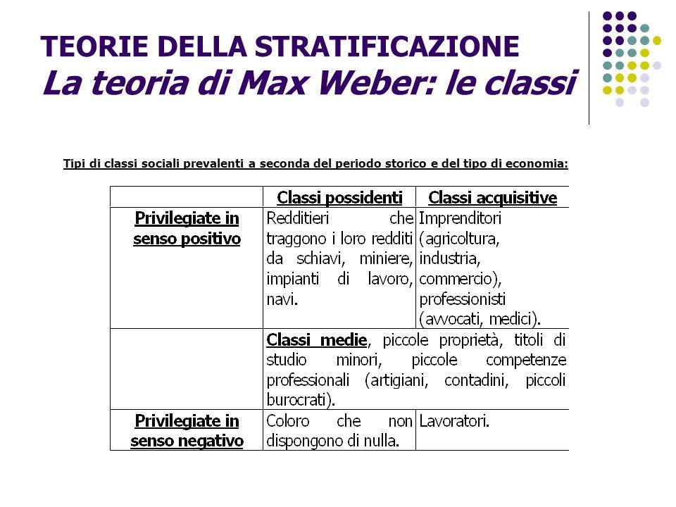 TEORIE DELLA STRATIFICAZIONE La teoria di Max Weber: le classi