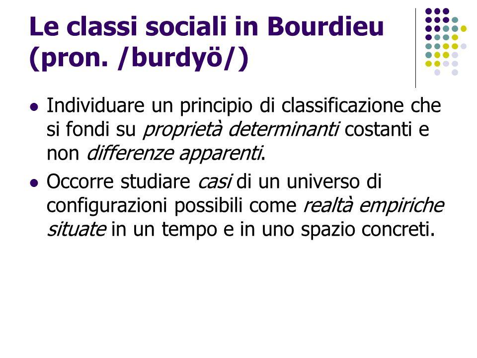 Le classi sociali in Bourdieu (pron. /burdyö/)