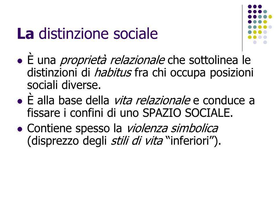 La distinzione sociale