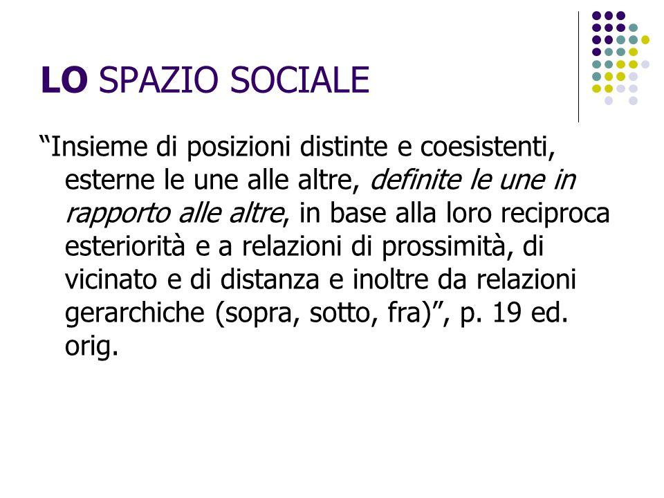 LO SPAZIO SOCIALE