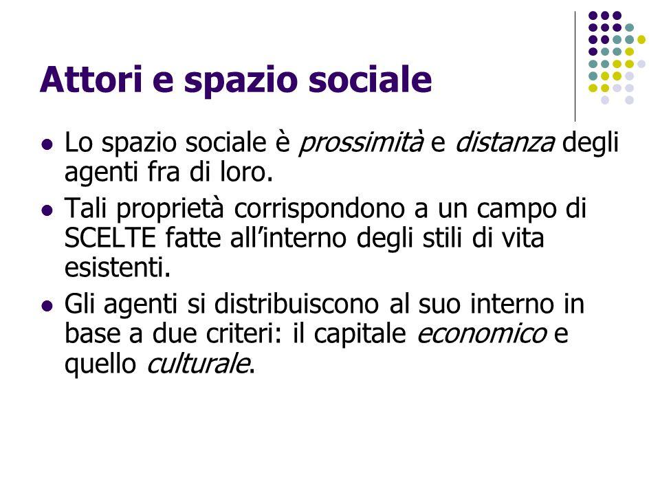Attori e spazio sociale