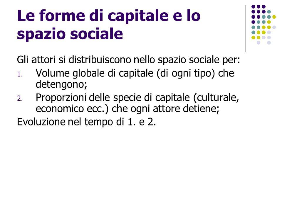 Le forme di capitale e lo spazio sociale