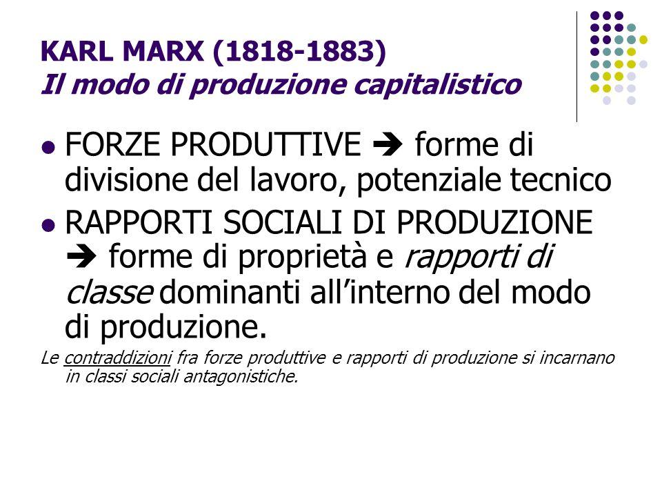 KARL MARX (1818-1883) Il modo di produzione capitalistico