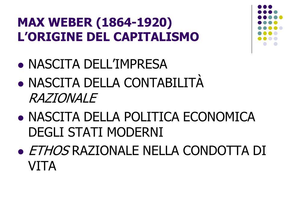 MAX WEBER (1864-1920) L'ORIGINE DEL CAPITALISMO