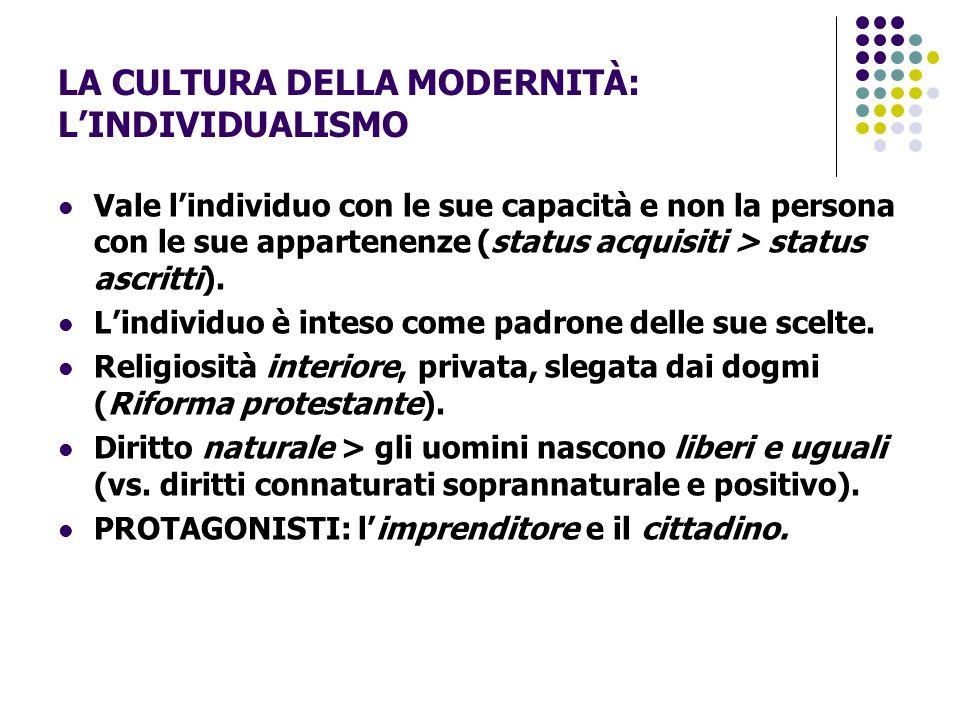 LA CULTURA DELLA MODERNITÀ: L'INDIVIDUALISMO