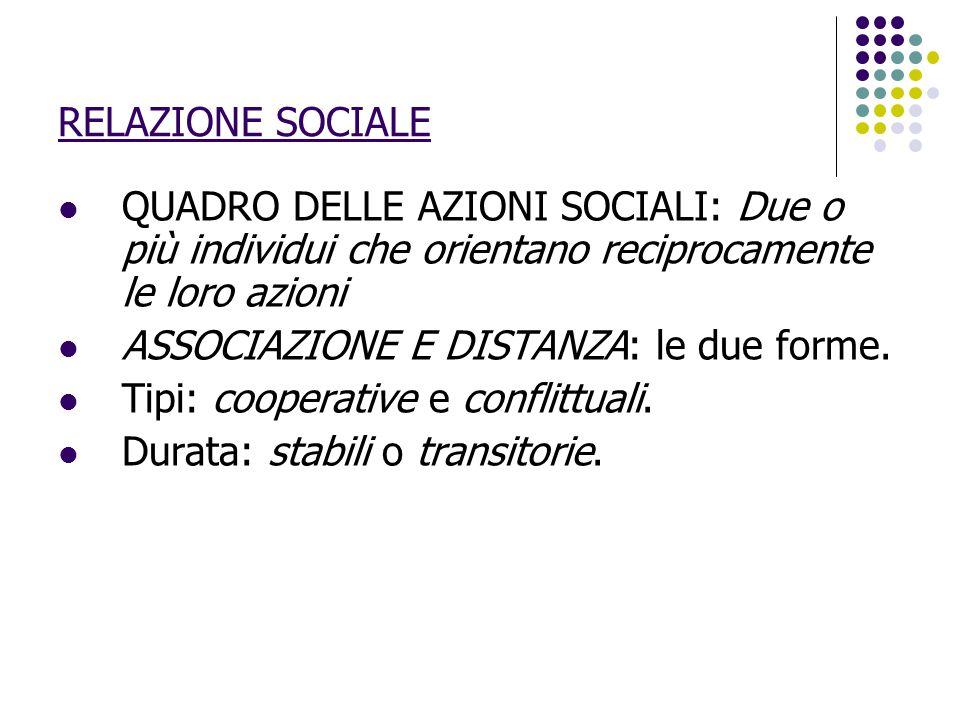 RELAZIONE SOCIALE QUADRO DELLE AZIONI SOCIALI: Due o più individui che orientano reciprocamente le loro azioni.