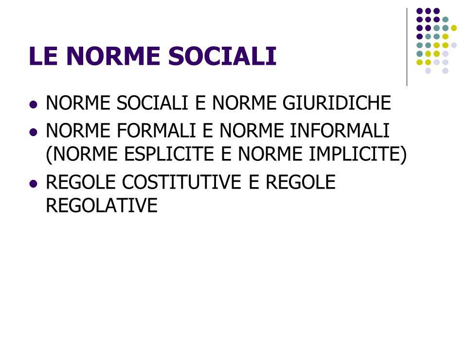 LE NORME SOCIALI NORME SOCIALI E NORME GIURIDICHE