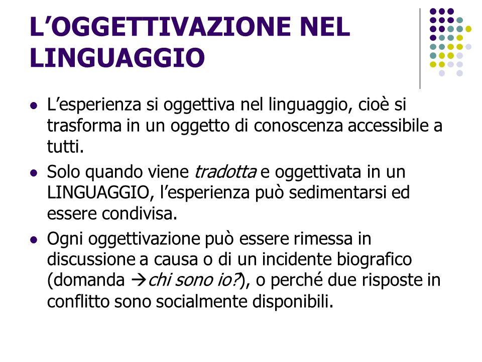 L'OGGETTIVAZIONE NEL LINGUAGGIO