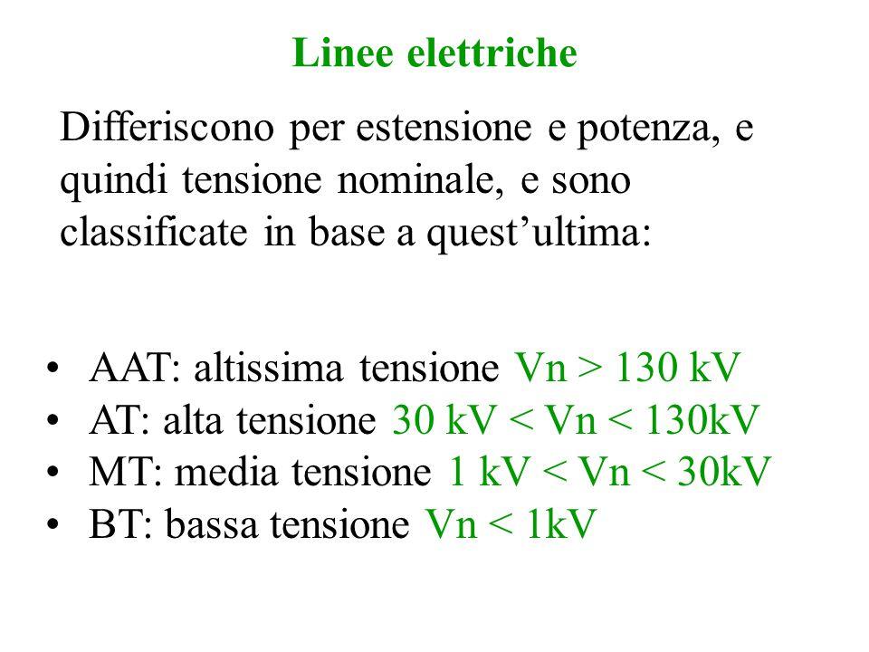 Linee elettriche Differiscono per estensione e potenza, e quindi tensione nominale, e sono classificate in base a quest'ultima: