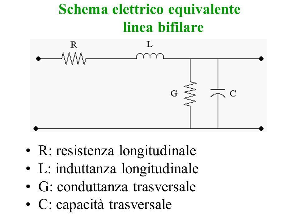 Schema elettrico equivalente linea bifilare