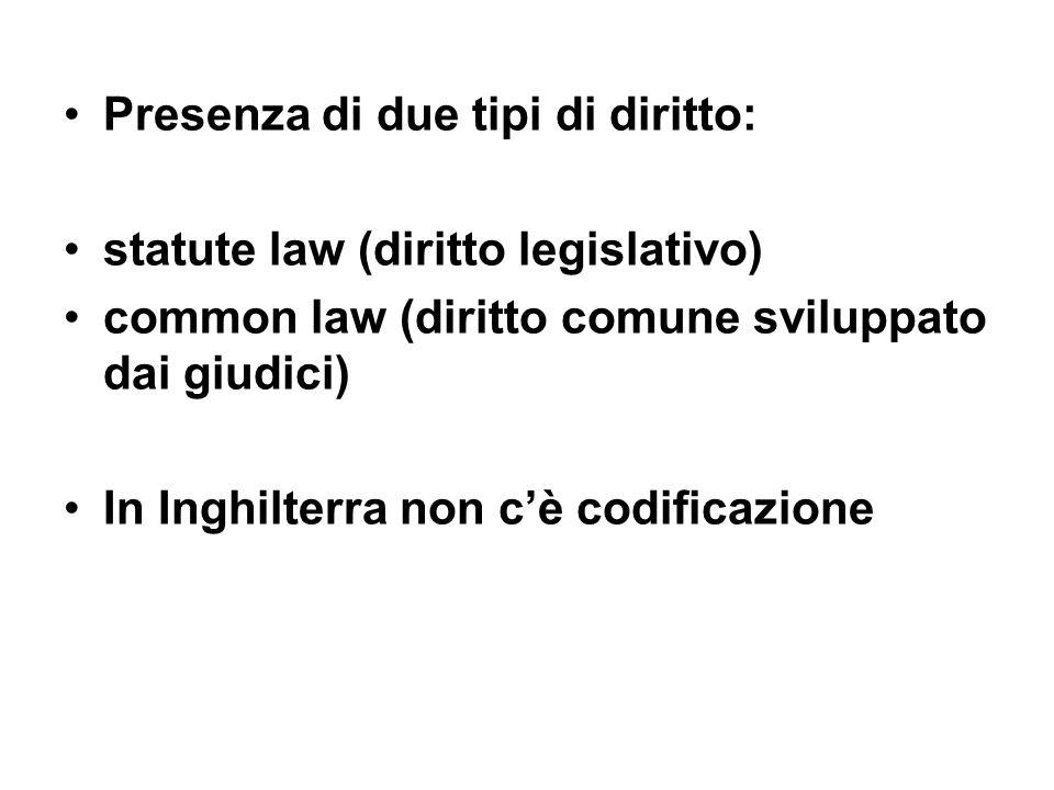 Presenza di due tipi di diritto: