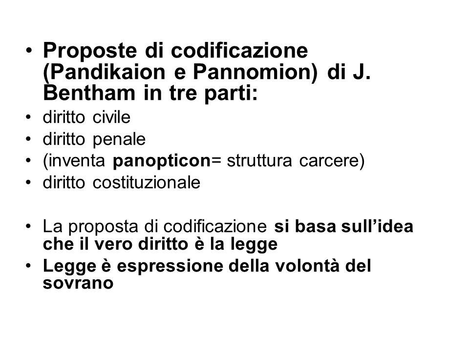 Proposte di codificazione (Pandikaion e Pannomion) di J
