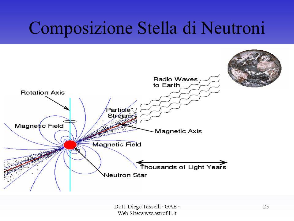Composizione Stella di Neutroni