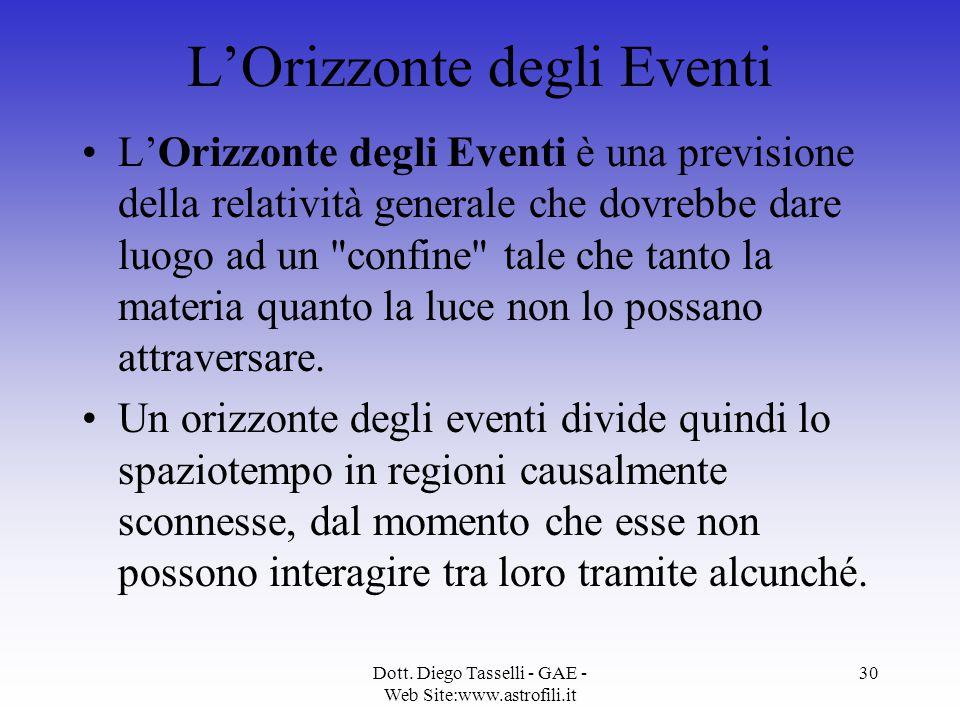 L'Orizzonte degli Eventi