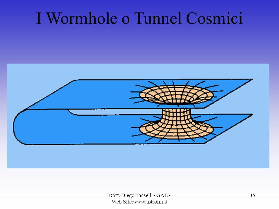 I Wormhole o Tunnel Cosmici