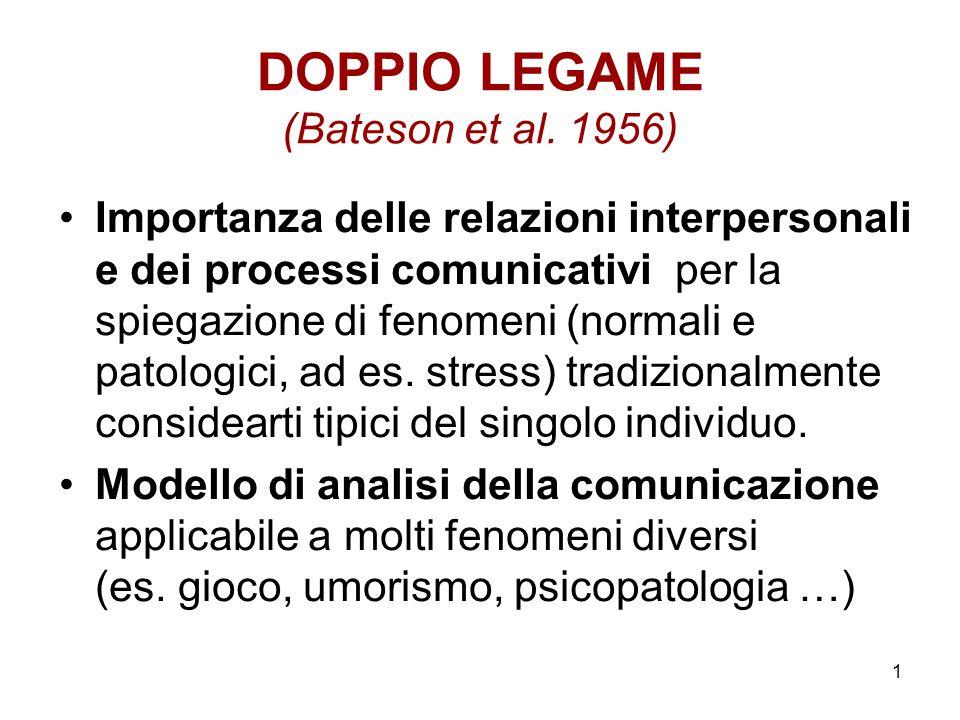 DOPPIO LEGAME (Bateson et al. 1956)