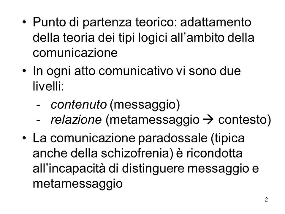 Punto di partenza teorico: adattamento della teoria dei tipi logici all'ambito della comunicazione