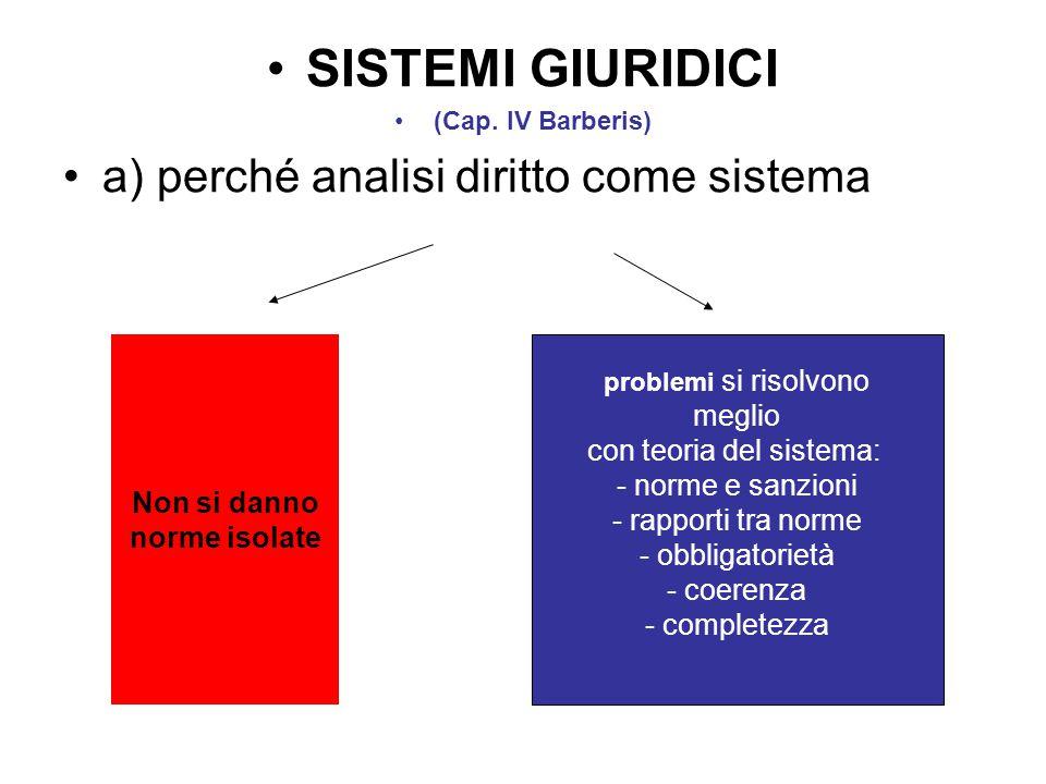 con teoria del sistema: