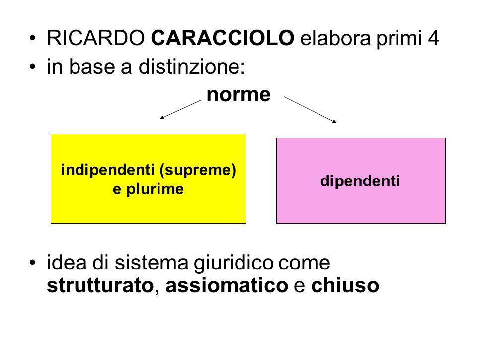 indipendenti (supreme)