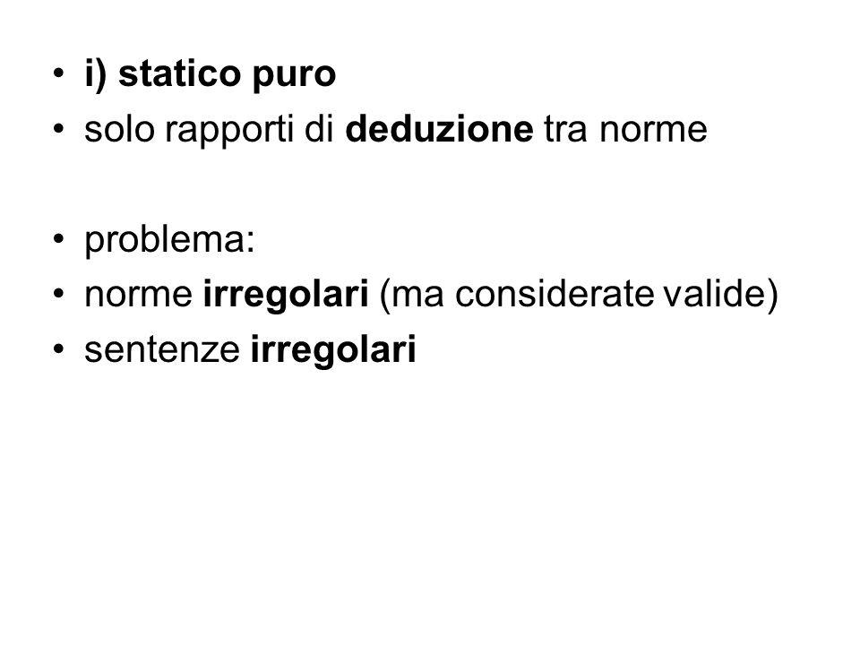 i) statico puro solo rapporti di deduzione tra norme. problema: norme irregolari (ma considerate valide)