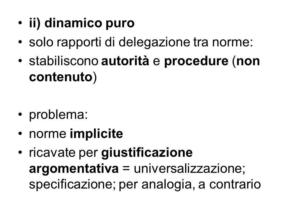 ii) dinamico puro solo rapporti di delegazione tra norme: stabiliscono autorità e procedure (non contenuto)