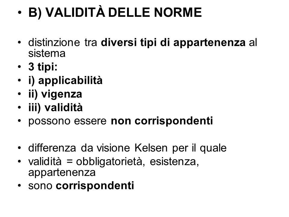 B) VALIDITÀ DELLE NORME