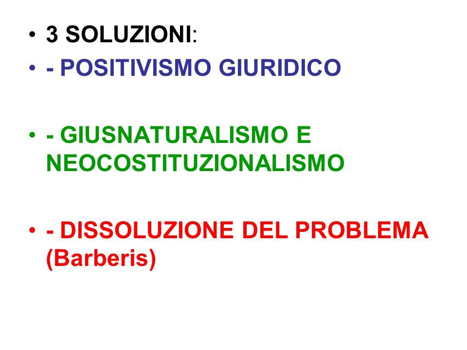 3 SOLUZIONI: - POSITIVISMO GIURIDICO. - GIUSNATURALISMO E NEOCOSTITUZIONALISMO.