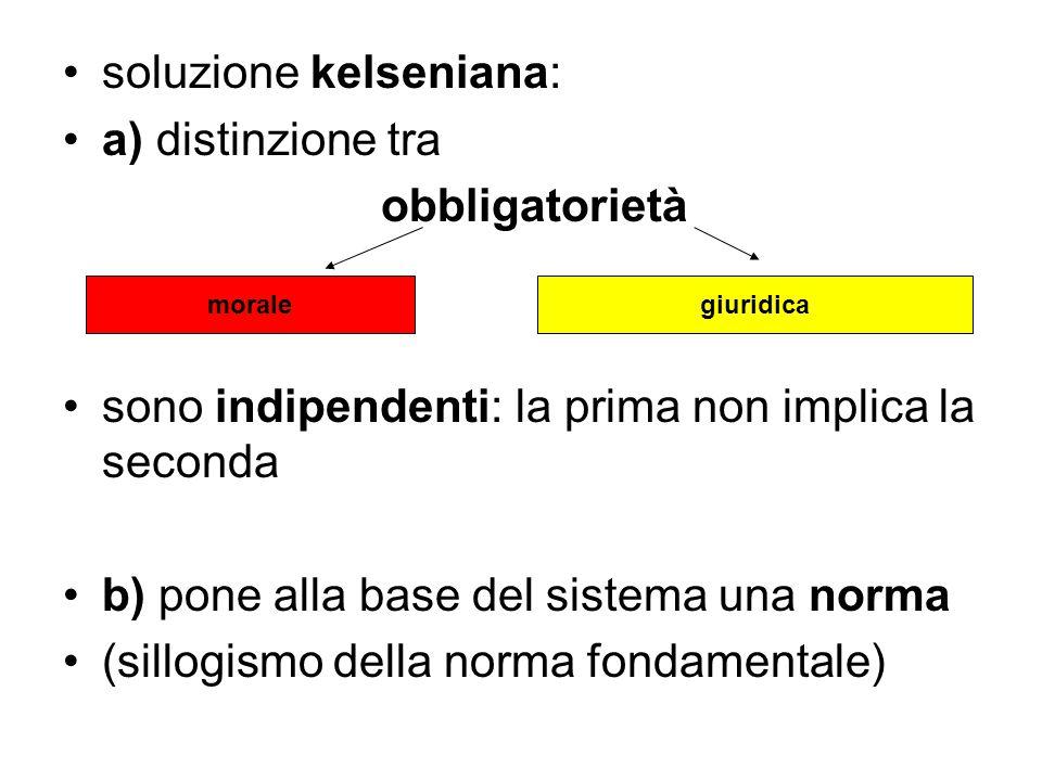 soluzione kelseniana: a) distinzione tra obbligatorietà