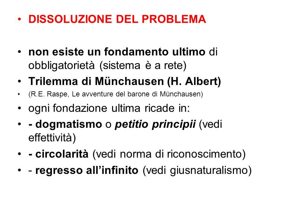 DISSOLUZIONE DEL PROBLEMA