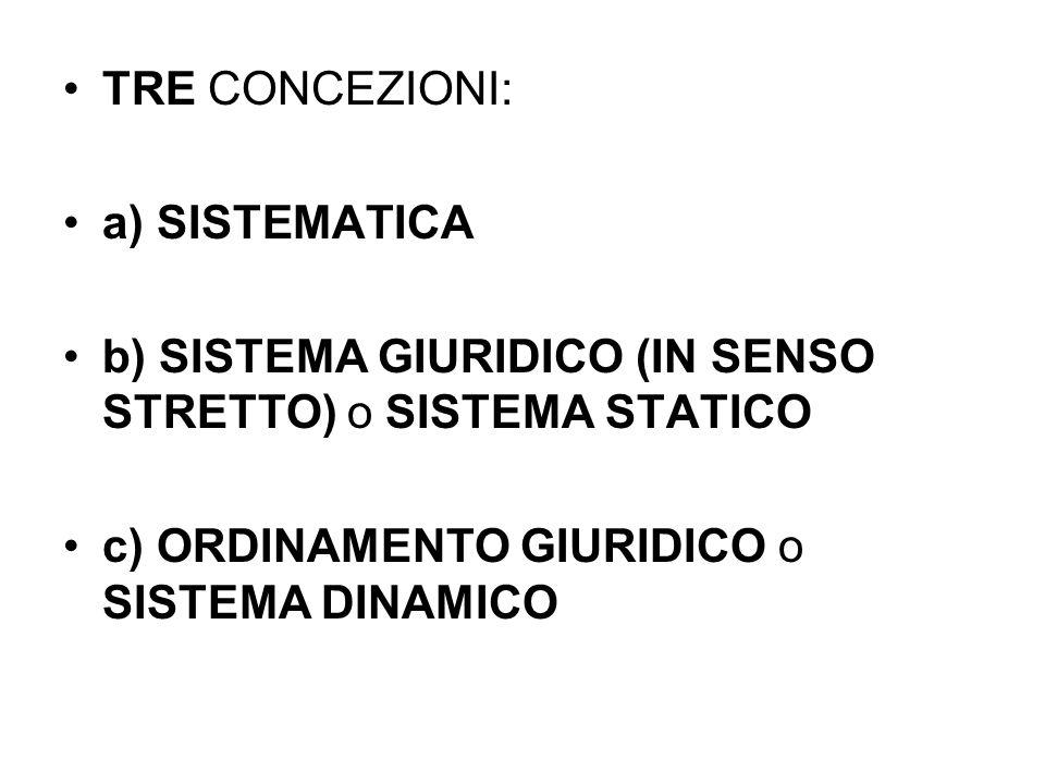 TRE CONCEZIONI: a) SISTEMATICA. b) SISTEMA GIURIDICO (IN SENSO STRETTO) o SISTEMA STATICO.