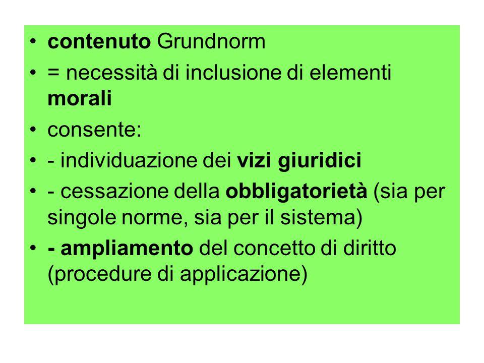contenuto Grundnorm = necessità di inclusione di elementi morali. consente: - individuazione dei vizi giuridici.