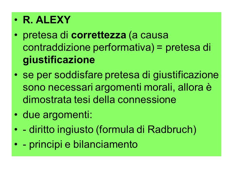 R. ALEXY pretesa di correttezza (a causa contraddizione performativa) = pretesa di giustificazione.