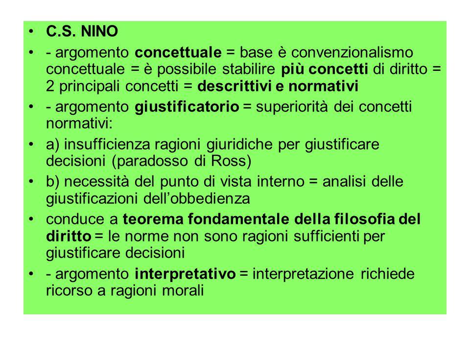 C.S. NINO