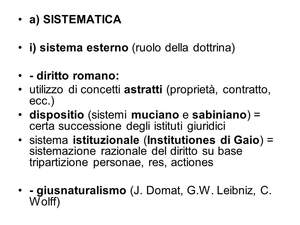 a) SISTEMATICA i) sistema esterno (ruolo della dottrina) - diritto romano: utilizzo di concetti astratti (proprietà, contratto, ecc.)