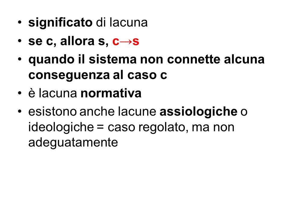 significato di lacuna se c, allora s, c→s. quando il sistema non connette alcuna conseguenza al caso c.