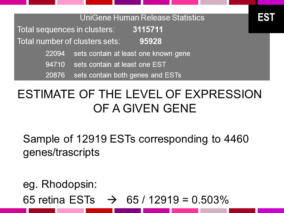 ESTIMATE OF THE LEVEL OF EXPRESSION OF A GIVEN GENE