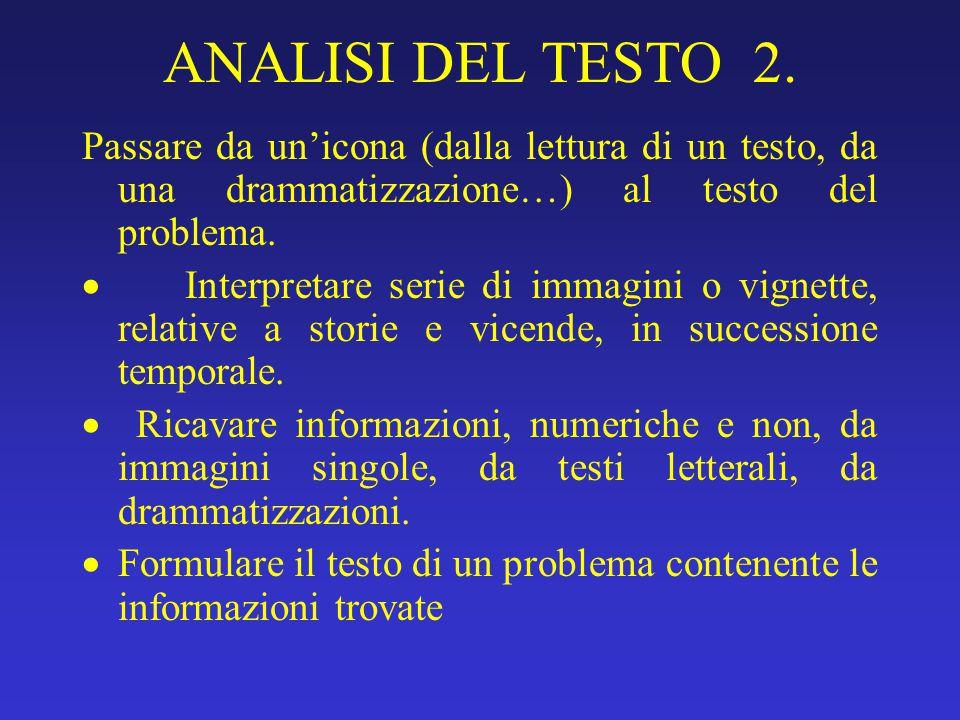 ANALISI DEL TESTO 2. Passare da un'icona (dalla lettura di un testo, da una drammatizzazione…) al testo del problema.