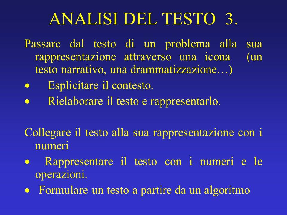ANALISI DEL TESTO 3. Passare dal testo di un problema alla sua rappresentazione attraverso una icona (un testo narrativo, una drammatizzazione…)