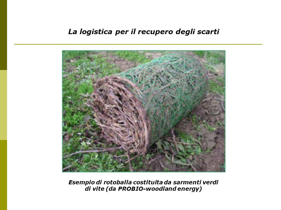 La logistica per il recupero degli scarti