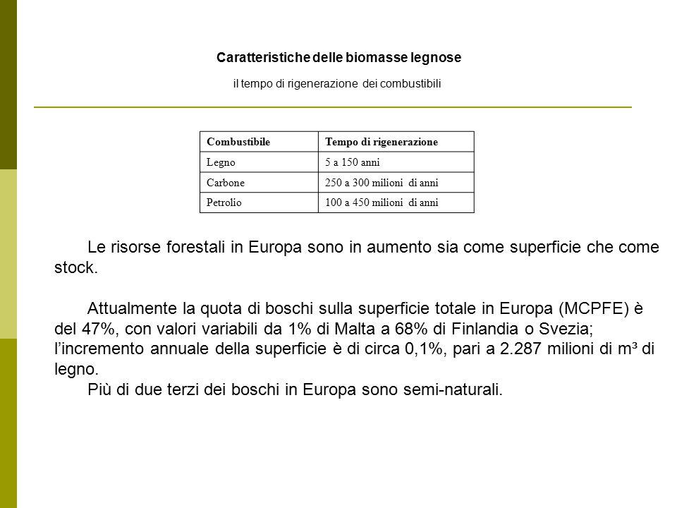 Più di due terzi dei boschi in Europa sono semi-naturali.