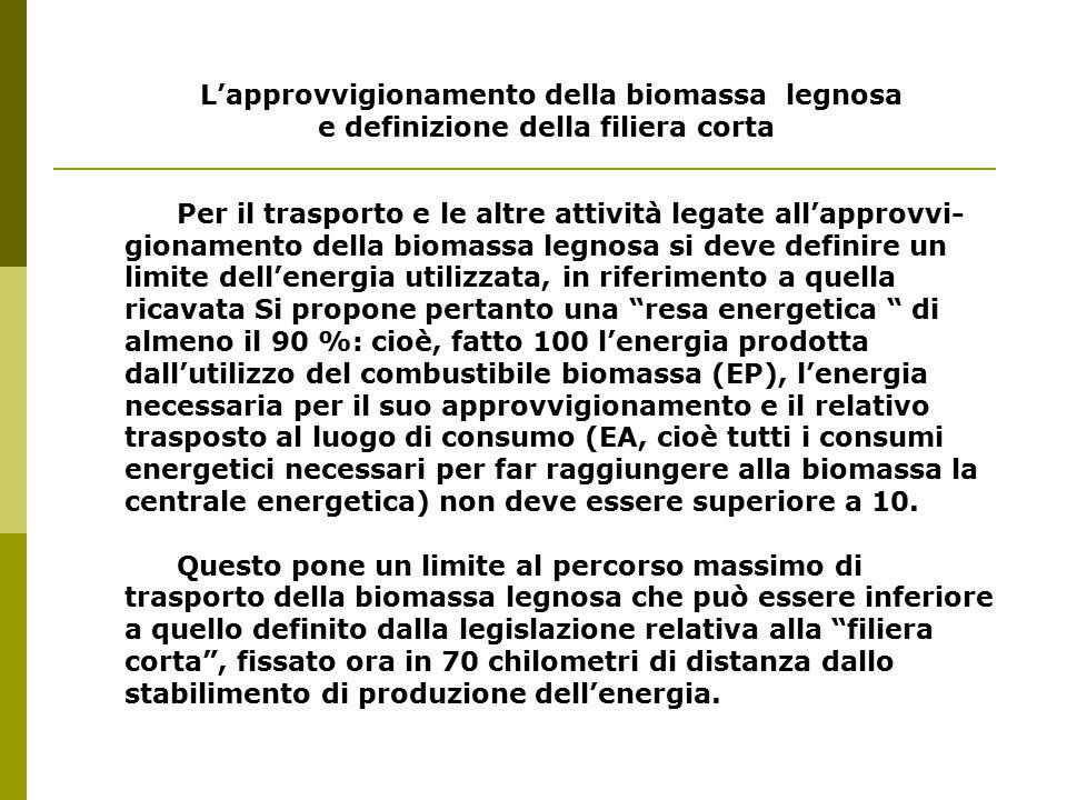 L'approvvigionamento della biomassa legnosa