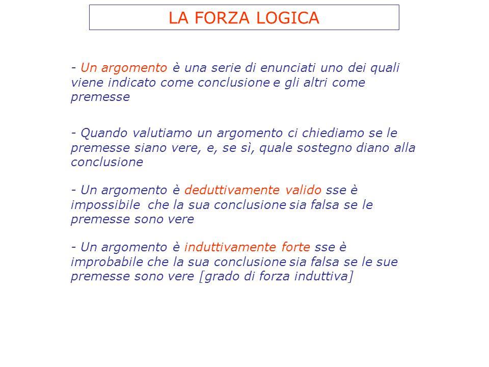 LA FORZA LOGICA - Un argomento è una serie di enunciati uno dei quali viene indicato come conclusione e gli altri come premesse.