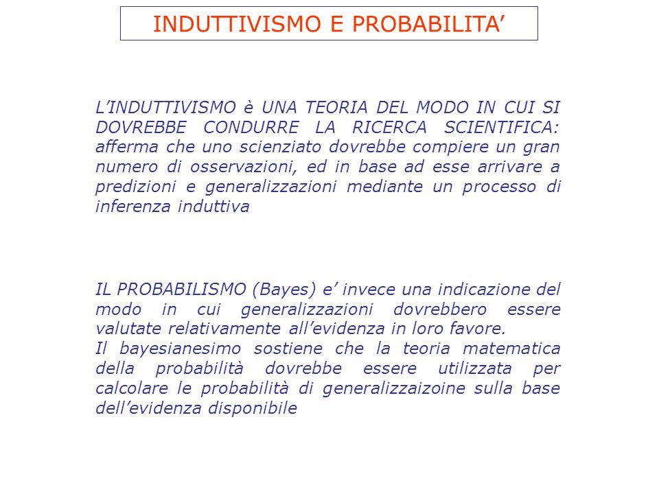 INDUTTIVISMO E PROBABILITA'