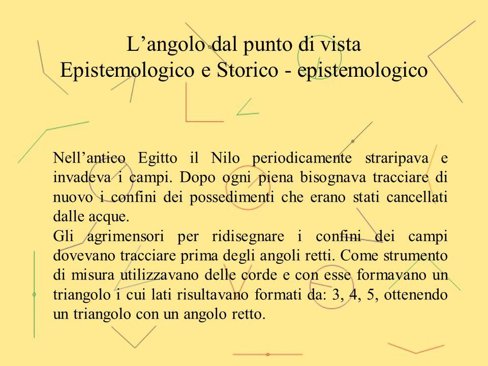 L'angolo dal punto di vista Epistemologico e Storico - epistemologico