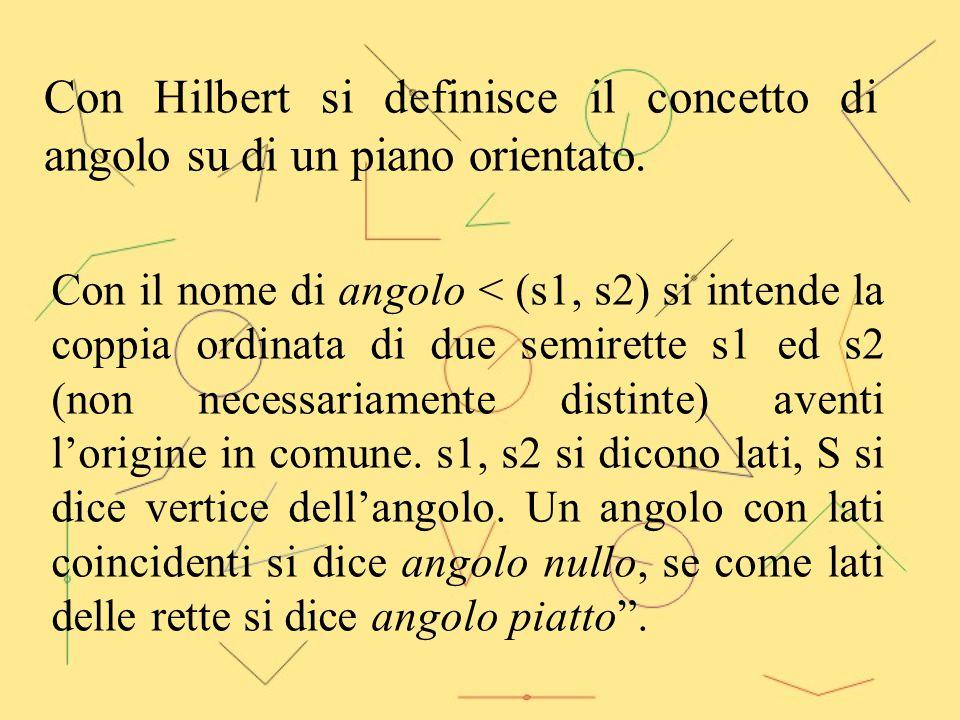 Con Hilbert si definisce il concetto di angolo su di un piano orientato.