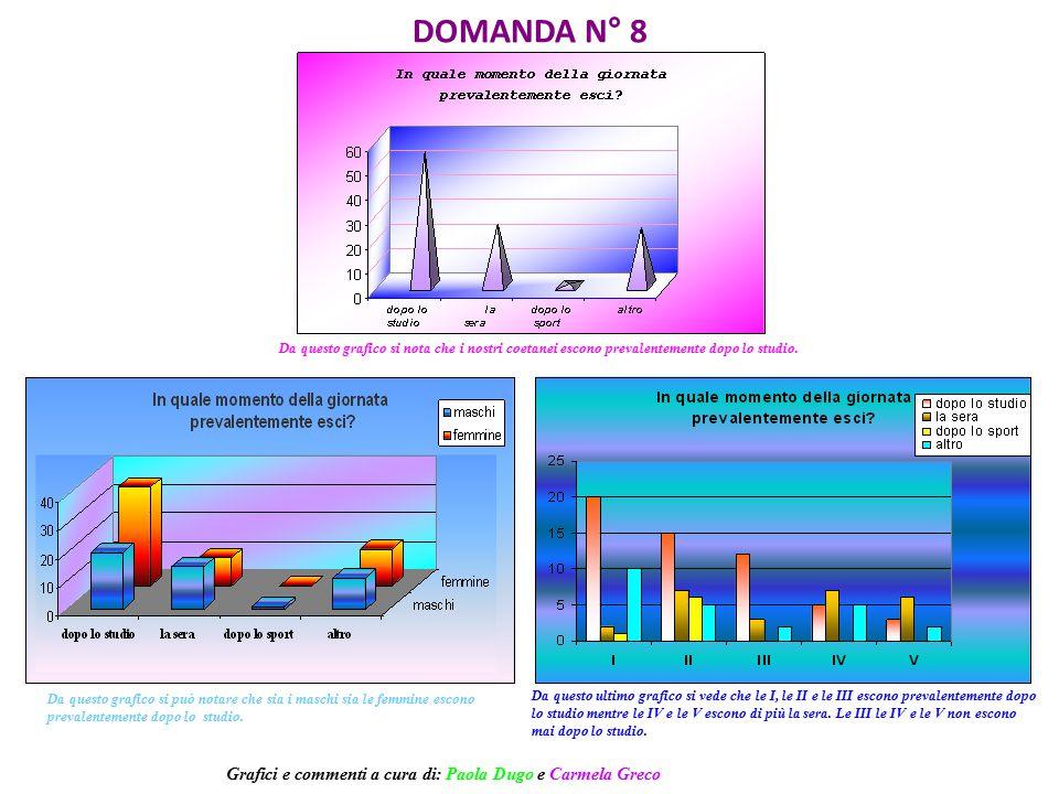 DOMANDA N° 8 Grafici e commenti a cura di: Paola Dugo e Carmela Greco