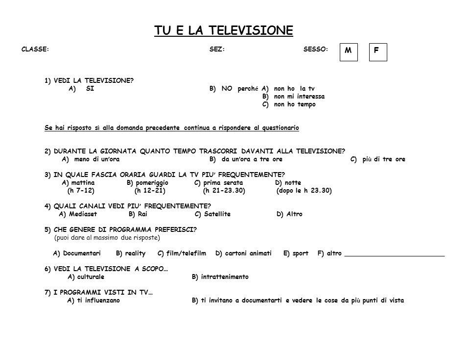 TU E LA TELEVISIONE M F 1) VEDI LA TELEVISIONE