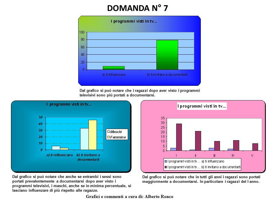 DOMANDA N° 7 Grafici e commenti a cura di: Alberto Ronco
