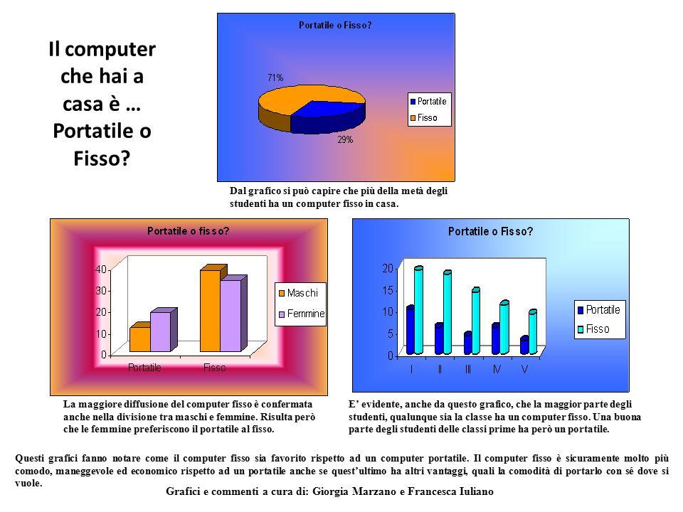 Il computer che hai a casa è … Portatile o Fisso