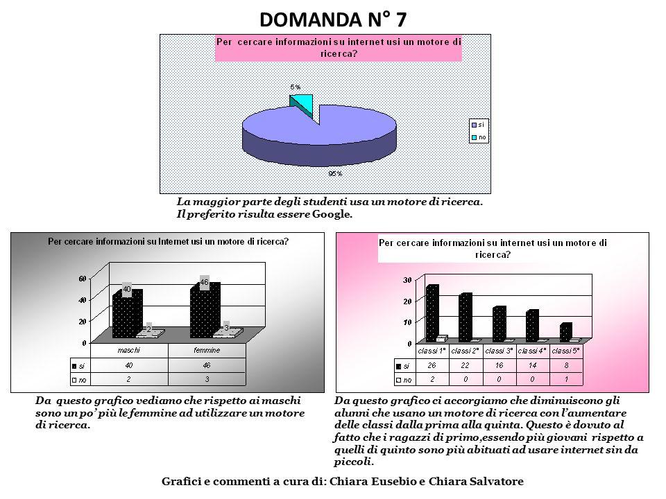 DOMANDA N° 7 La maggior parte degli studenti usa un motore di ricerca. Il preferito risulta essere Google.